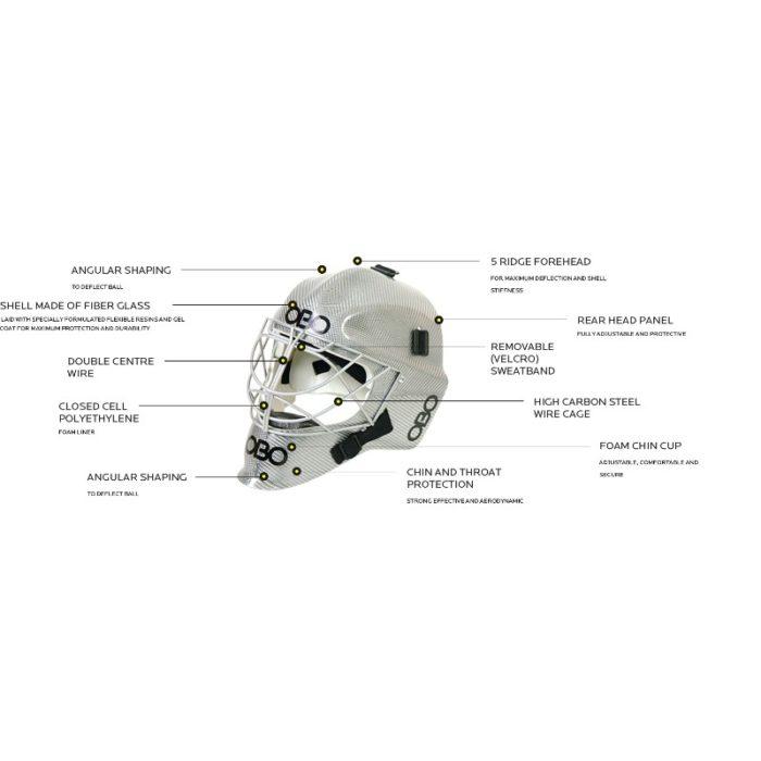 OBO Fibre Glass Splat Half Paint Helmet